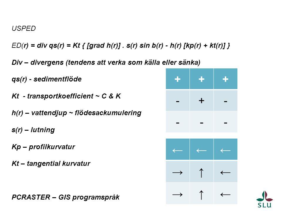 USPED ED(r) = div qs(r) = Kt { [grad h(r)] . s(r) sin b(r) - h(r) [kp(r) + kt(r)] } Div – divergens (tendens att verka som källa eller sänka)